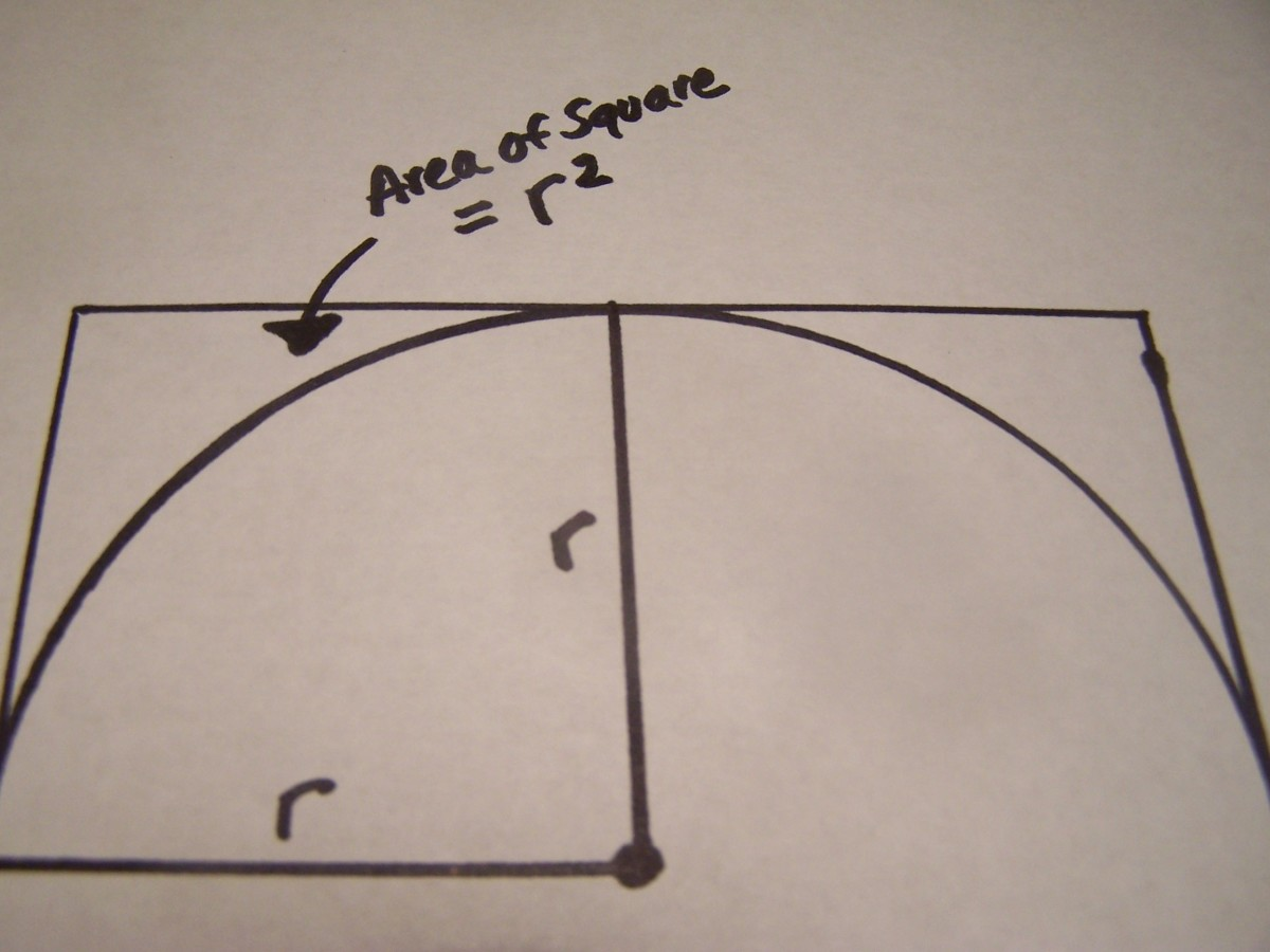 The small square has an area of r-squared.