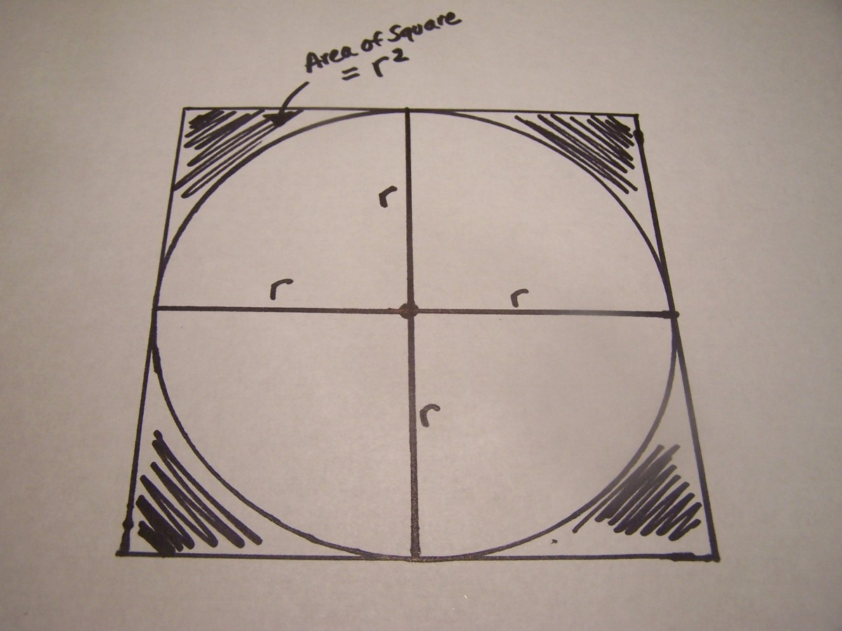 Therefore, the area of the large square is 4-r-squared. The circle's area is slightly smaller and is (3.14)-r-squared or (pi)-r-squared.