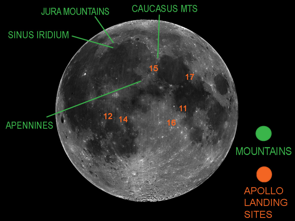 This map is annotated in green with the most prominent mountain ranges, which are described in the text above. All the manned Moon landings are labelled in orange