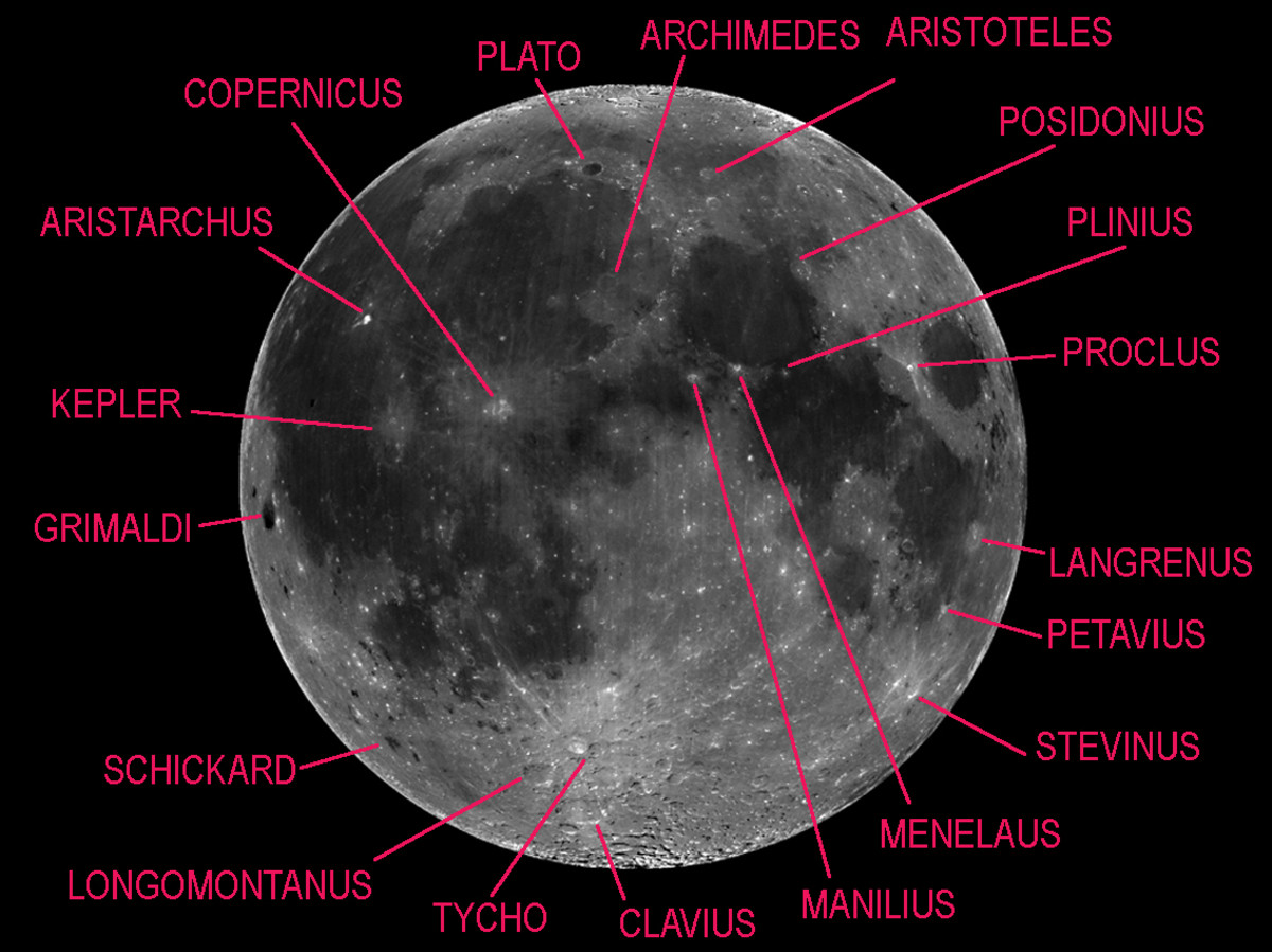 This map is annotated with many of the most distinctive and easily identified of the Moon's craters. Several of these will be briefly described in the text below