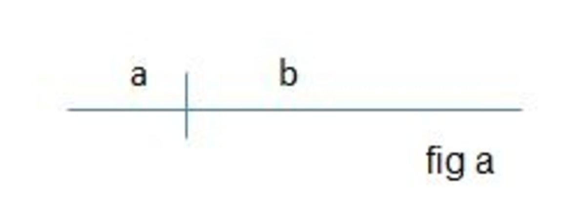Why (a+b) 2 = a2+b2+2ab ?