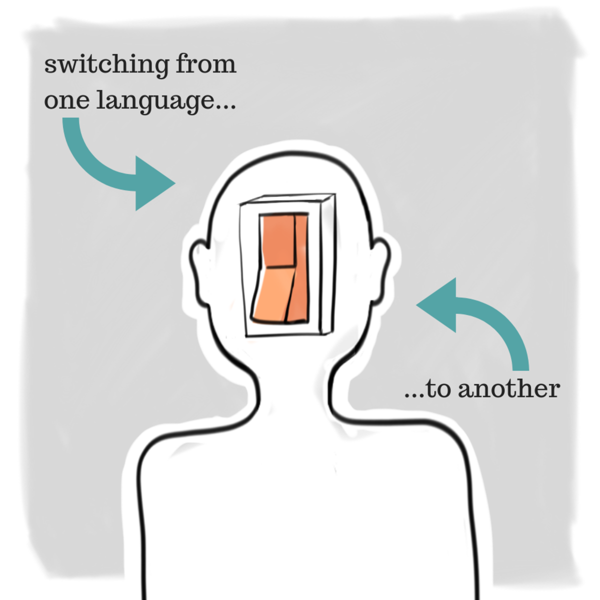 Code switching is when you combine two (or more) languages in one communication.