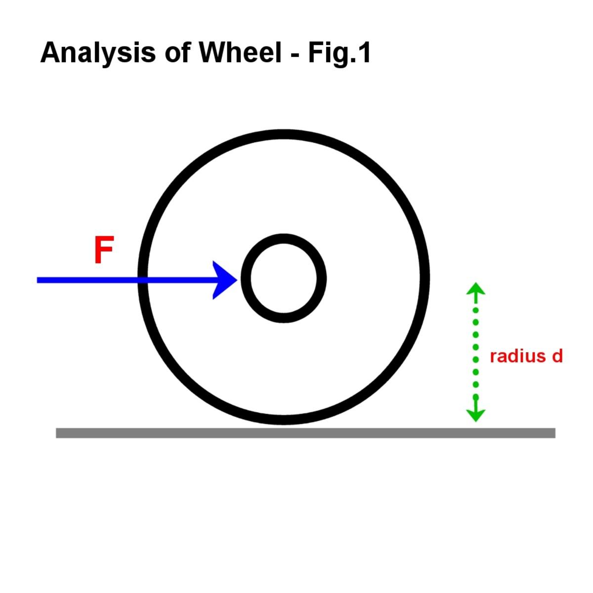 how-do-wheels-work-the-mechanics-of-axles-and-wheels