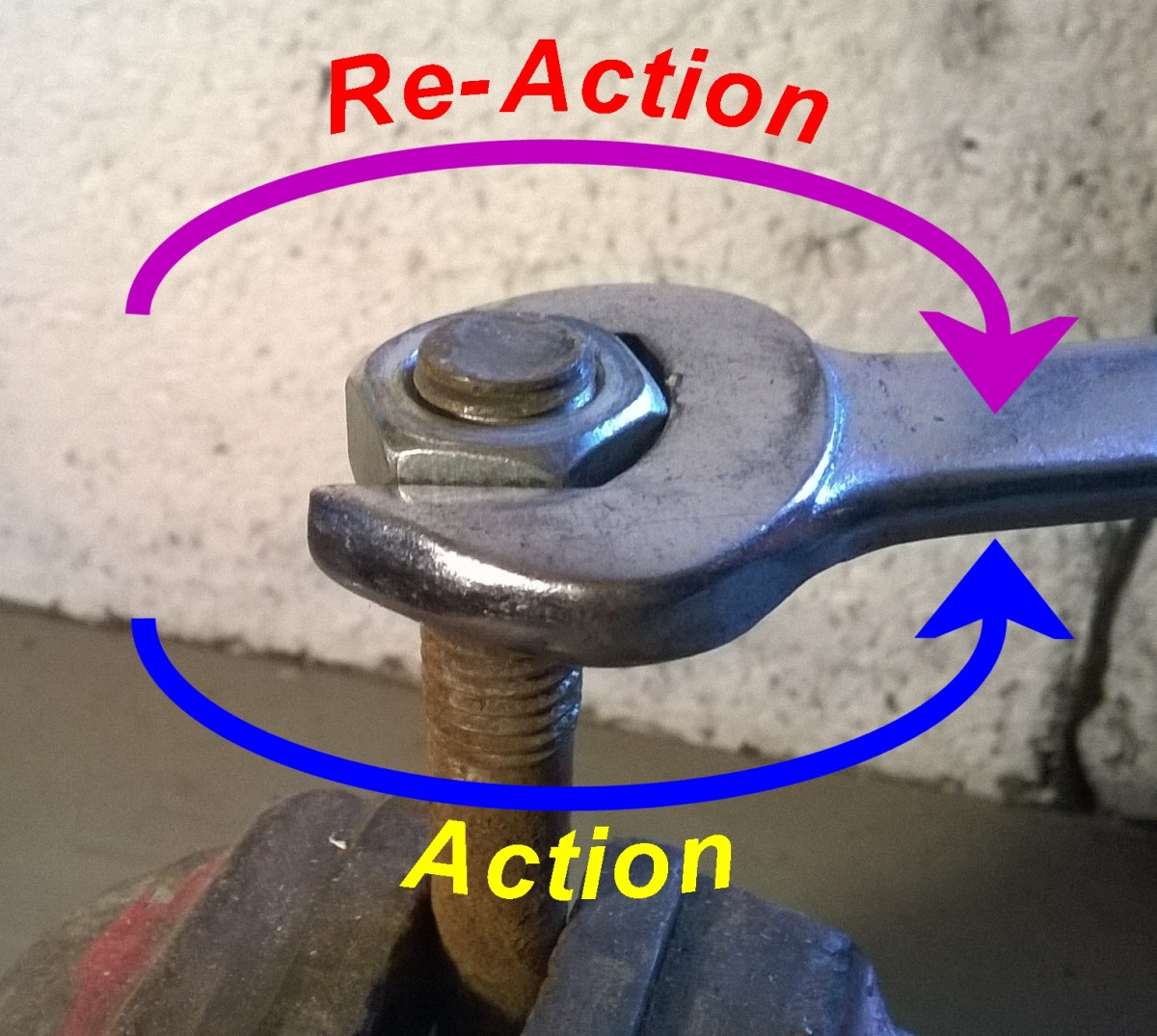Undoing a nut. The limiting value of friction must be overcome to release the nut