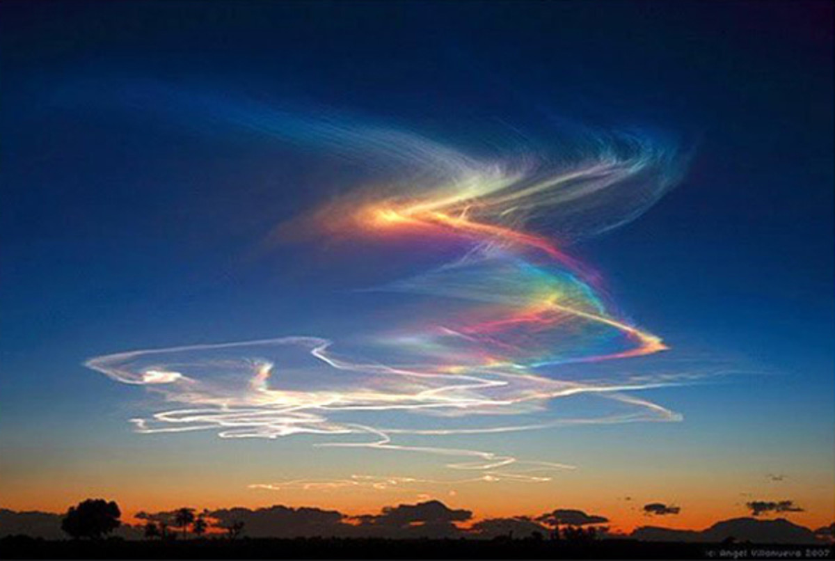 Fire rainbows or the circumhorizontal arc is an optical phenomenon which is formed in the cirrus or cirrustratus clouds. It is an ice halo formed by the refraction of sunlight and moonlight in plate-shaped ice crystals suspended in the atmosphere.