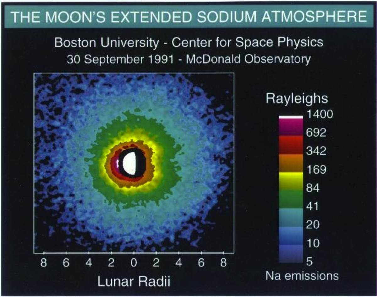 Graphic of some sodium gas distribution around the Moon.