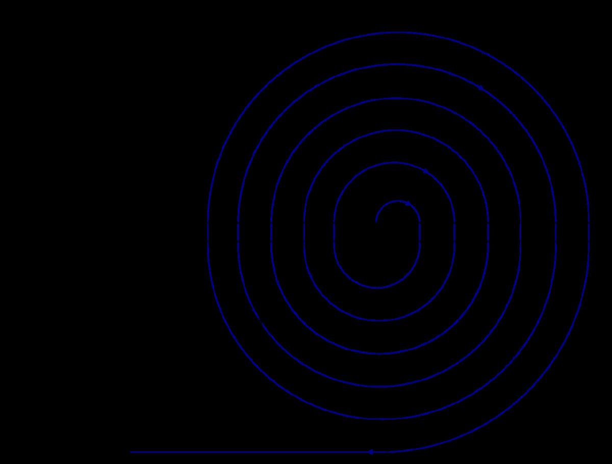 A diagram of a cyclotron