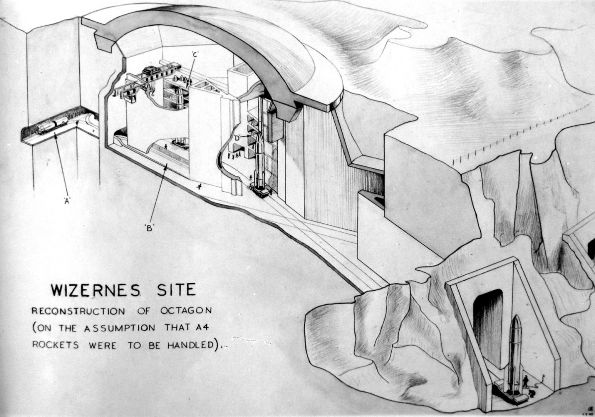 A 1944 Drawing of a V-2 rocket site.