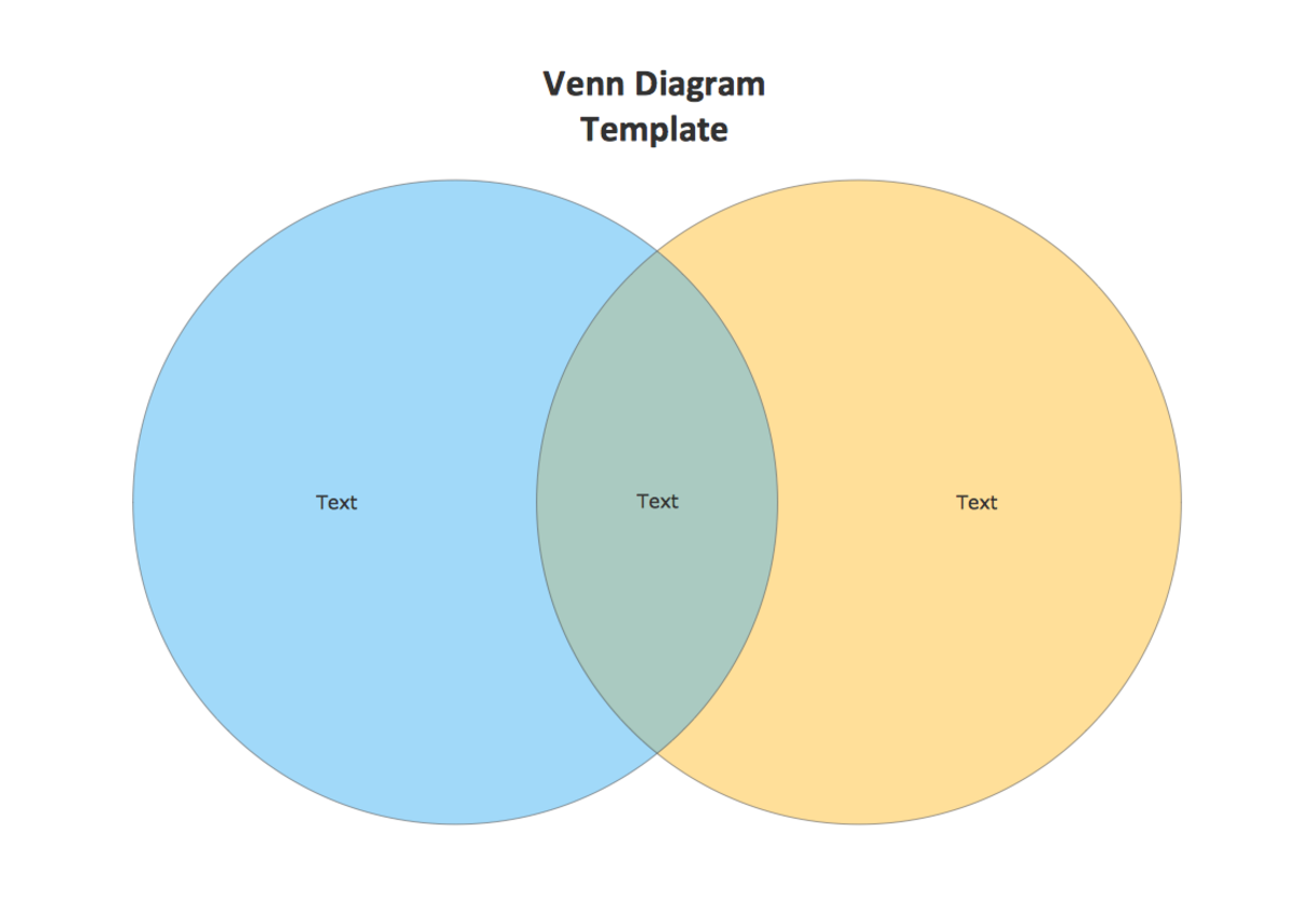 Venn diagram an overview of an effective learning tool owlcation throughout time the eulerian diagram became known as the venn diagram or the venn for short also it branched out in addition to being used for ccuart Gallery