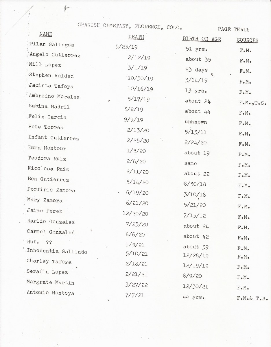 Page 3, List of Burials in the San Juan Bautista Cemetery
