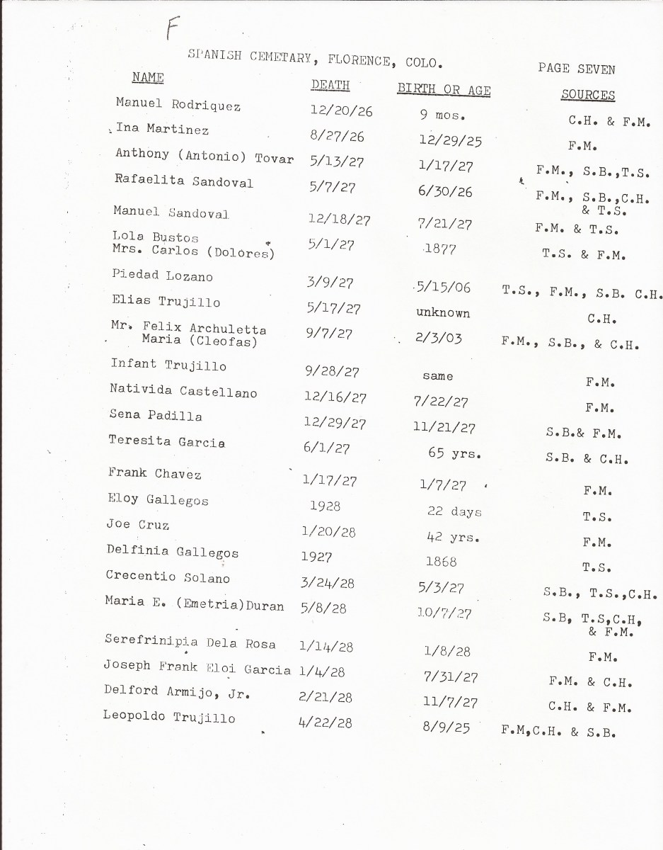 Page 7, List of Burials in the San Juan Bautista Cemetery