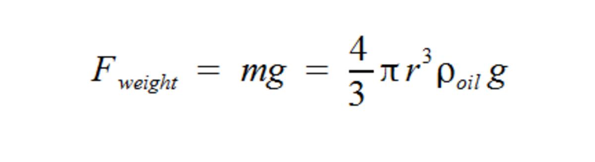 millikans-oil-drop-experiment