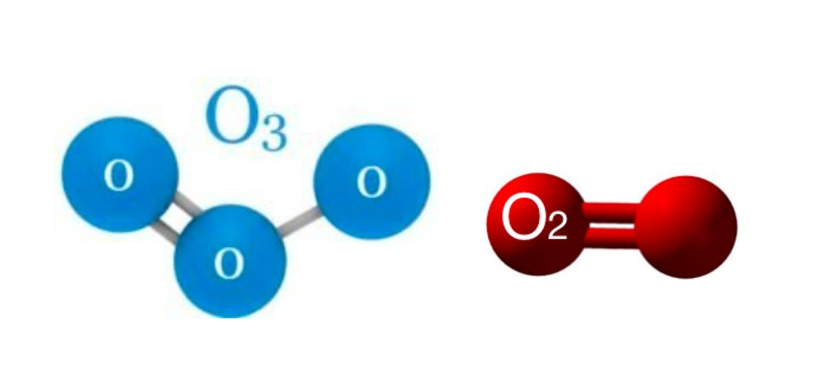 A representation of an ozone molecule and an O2 molecule.