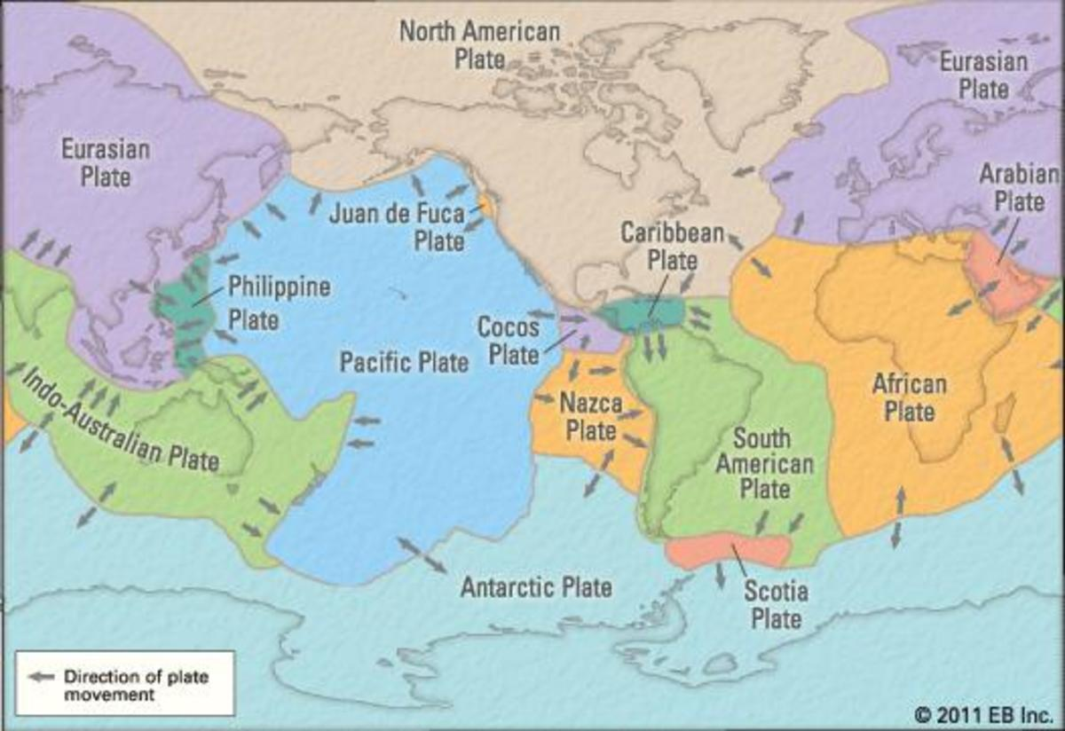 In reality, the earth has many tectonic plates, both large and small.