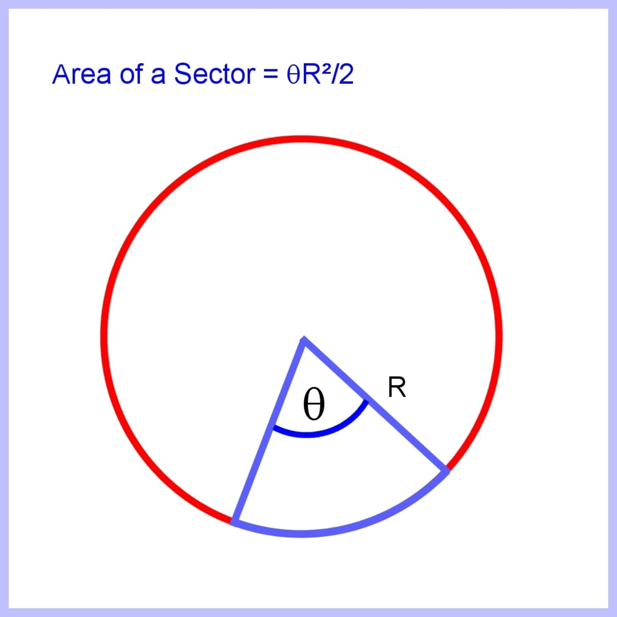 Area of a sector of a circle knowing the angle θ  in radians