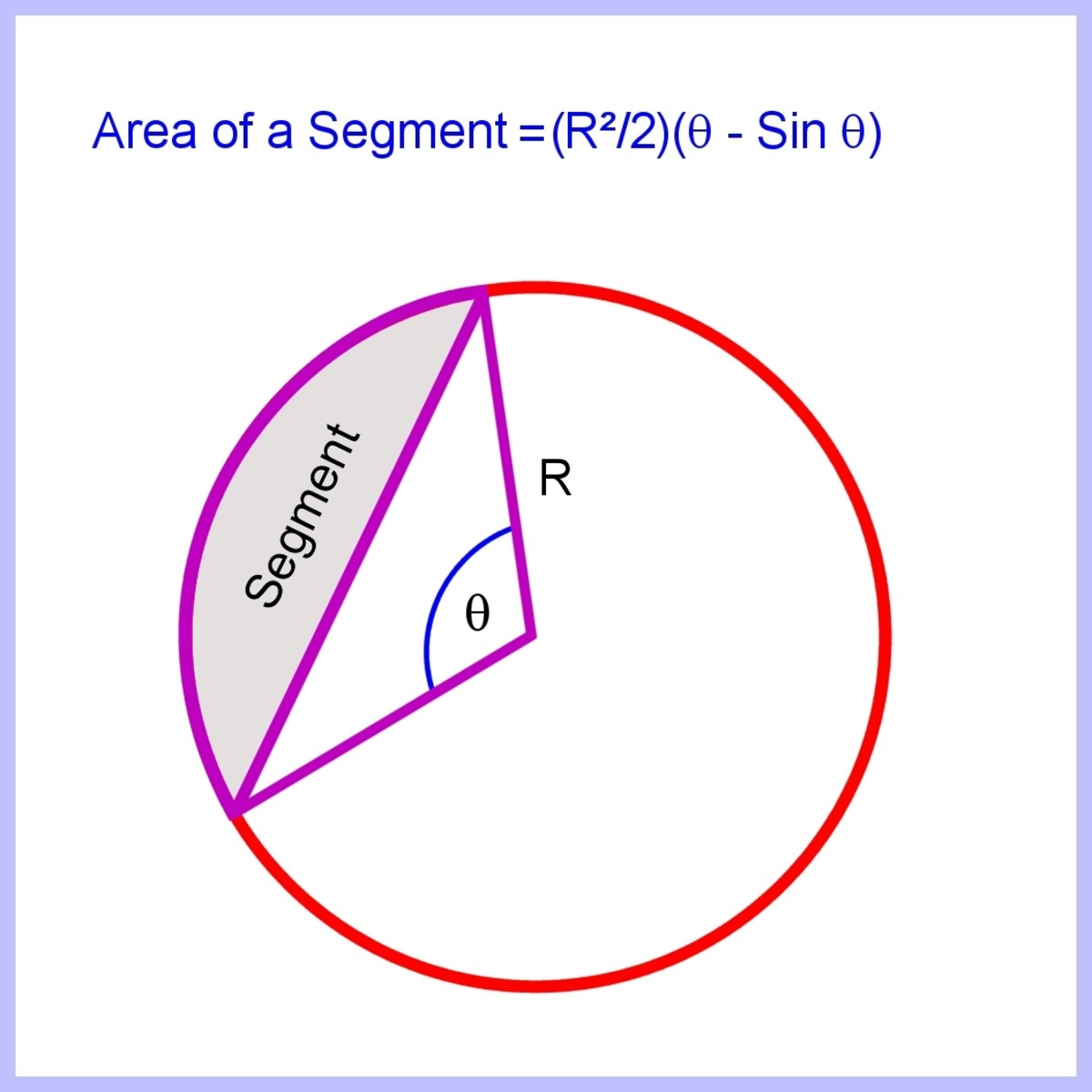 Area of a segment of a circle knowing the angle