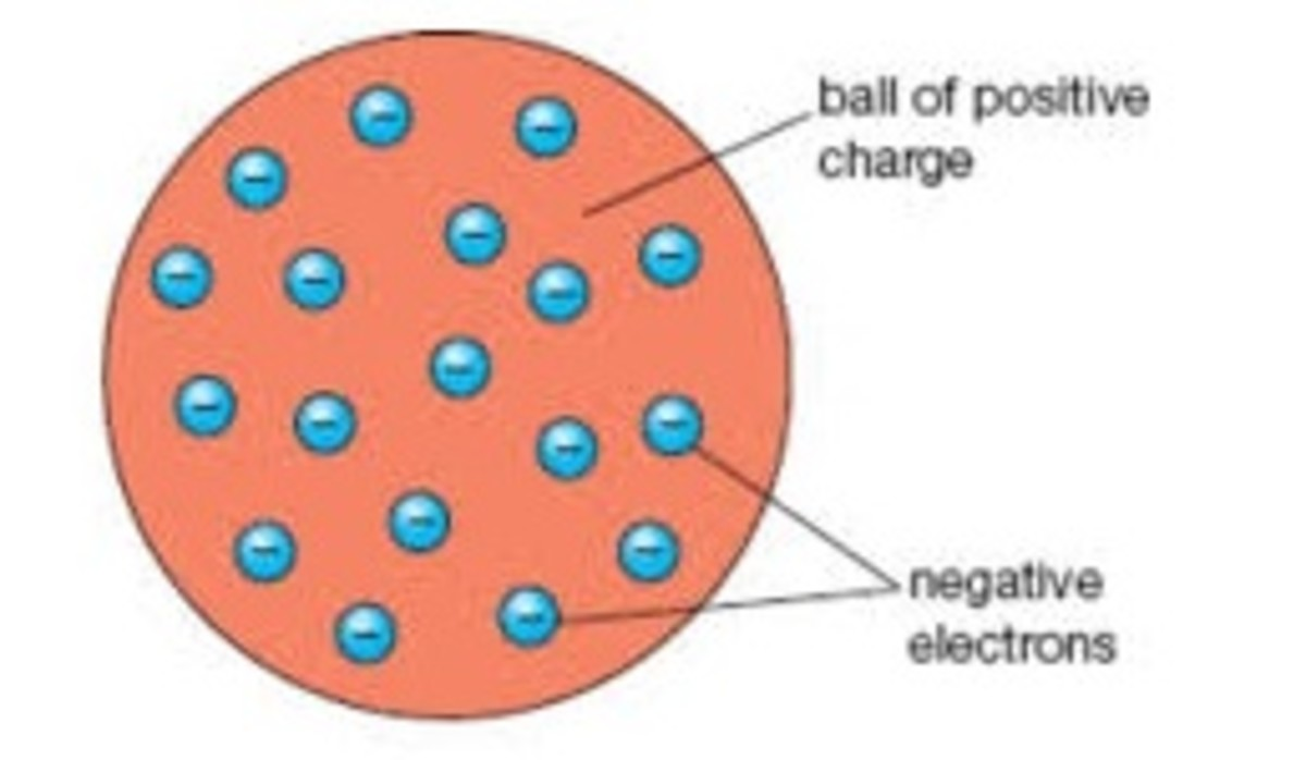 Thomson's Plum Pudding model of the atom.
