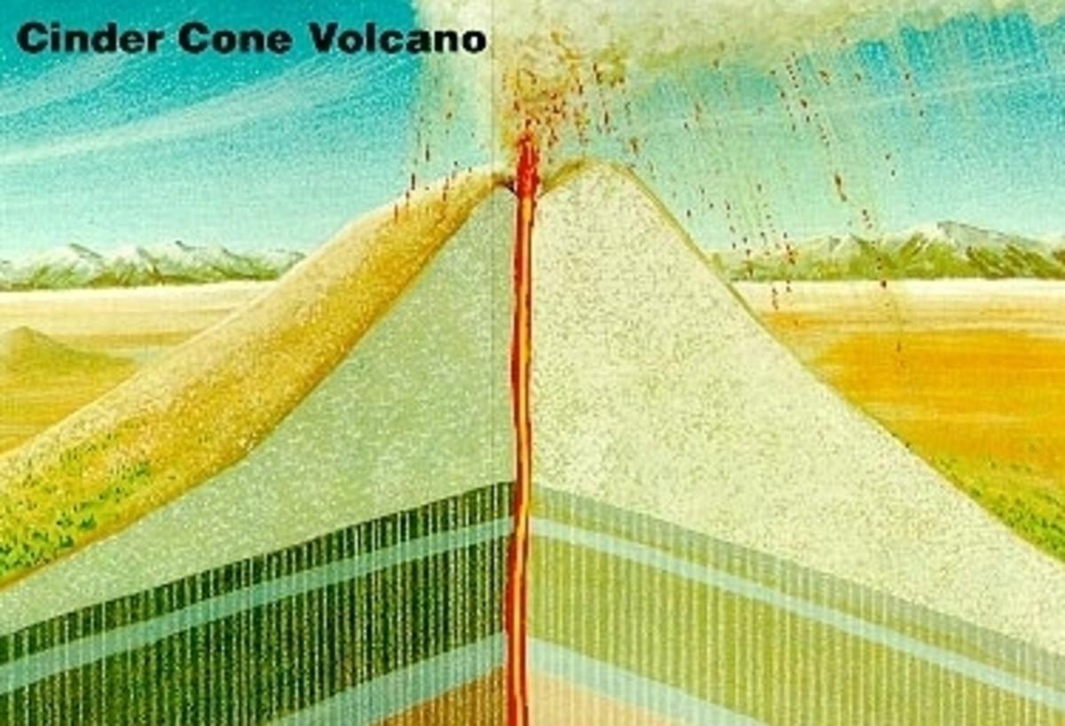 A cinder volcano
