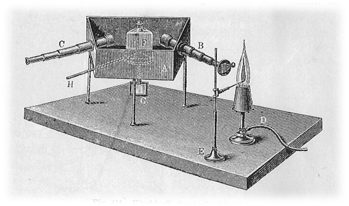 Early spectrometer used for chemical analysis.