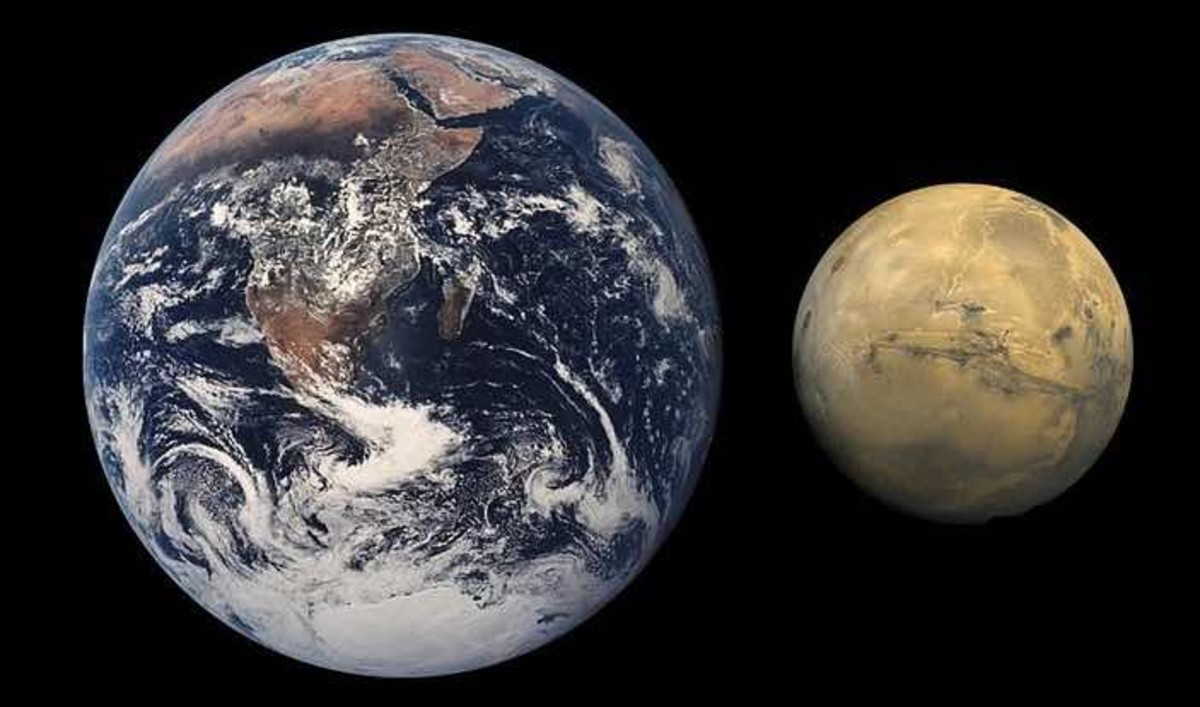 Size Comparison of Earth and Mars