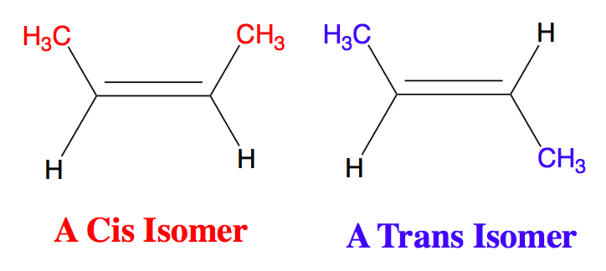 Some alkenes can form cis and trans isomers