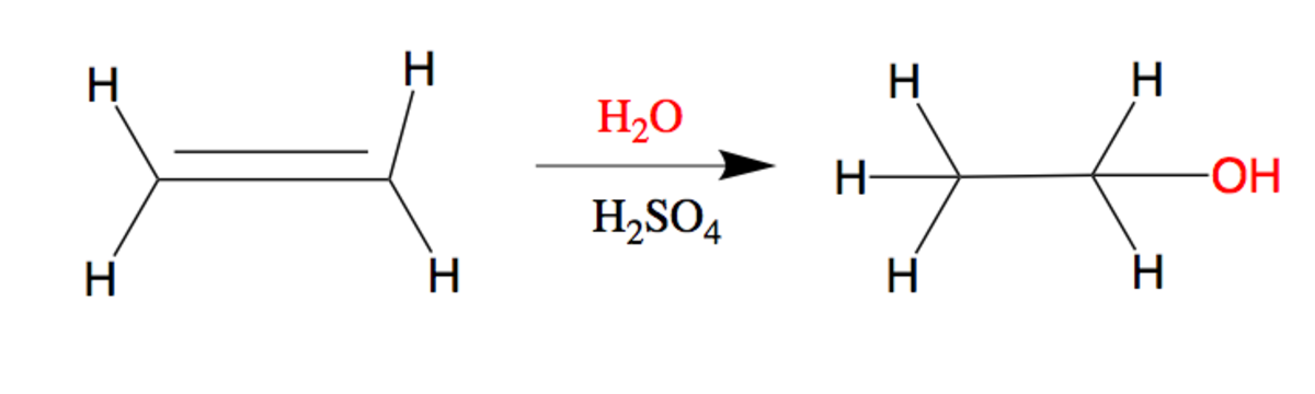 Hydration of ethene to ethanol