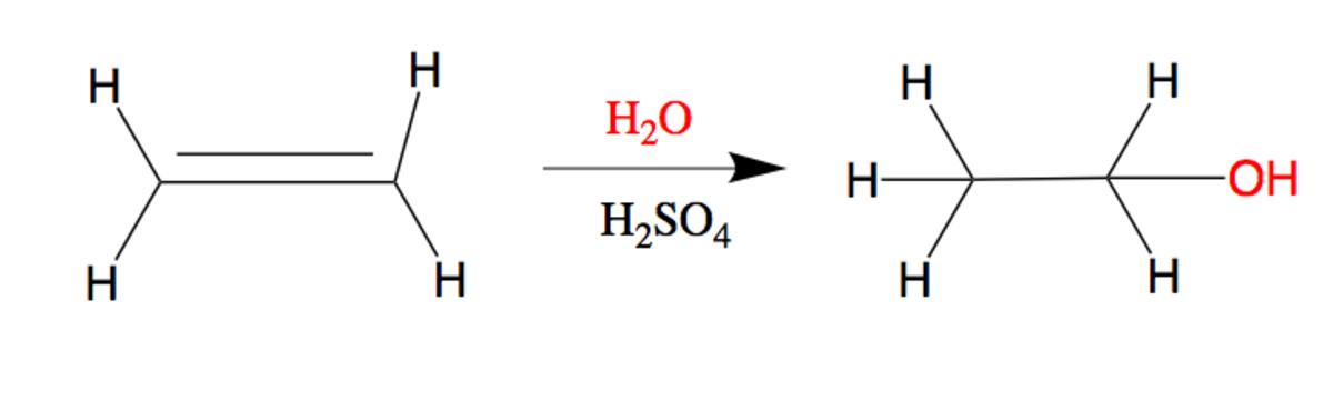 Hydration of ethene to ethanol