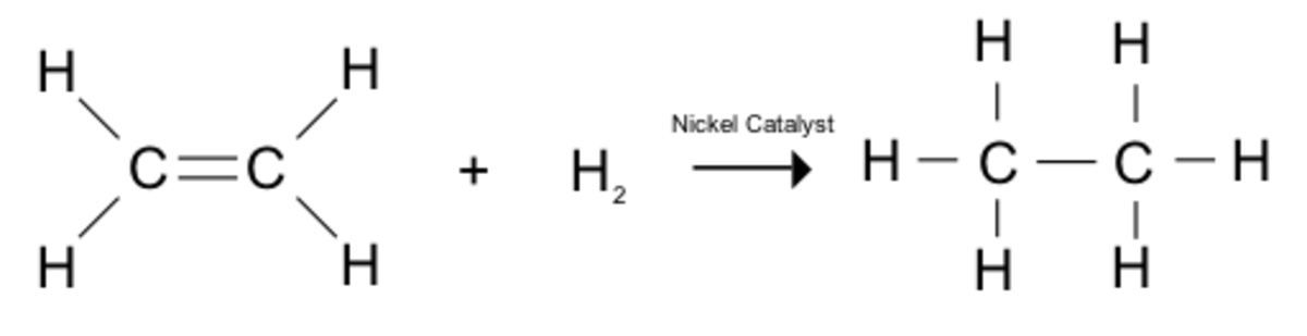 Hydrogenation of ethene