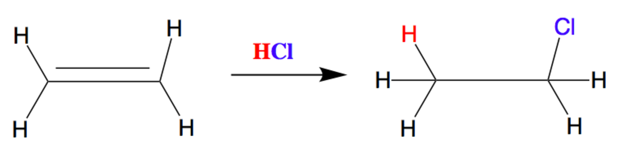 Halogenation of ethene
