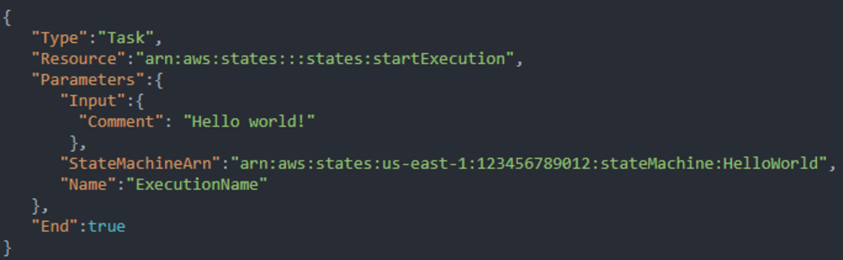 This state is calling a state machine and immediately moving on, it doesn't wait for the nested state machine to finish executing.