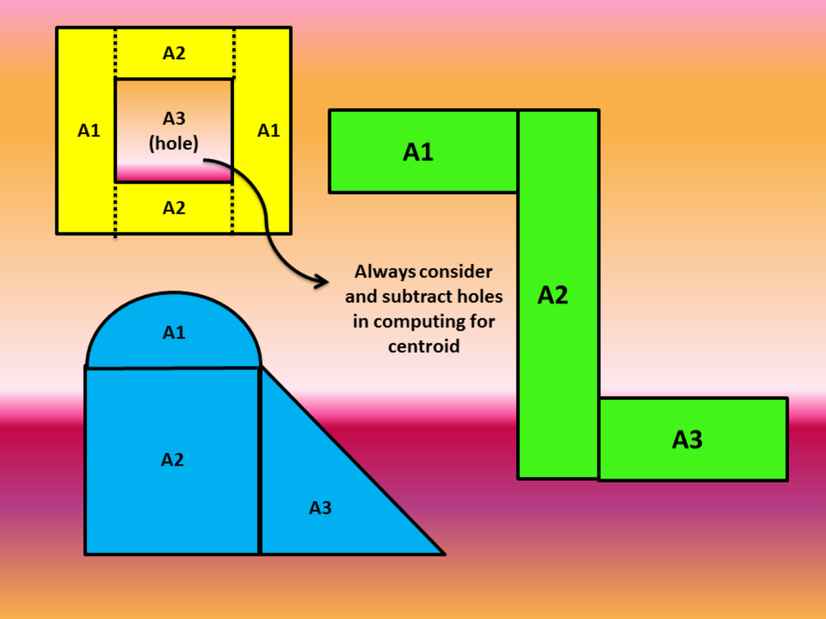 Division of Basic Shapes in Solving for Moment of Inertia