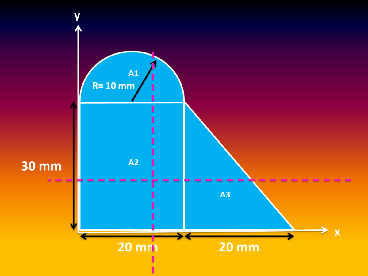 Solving for the Moment of Inertia of Complex Figures
