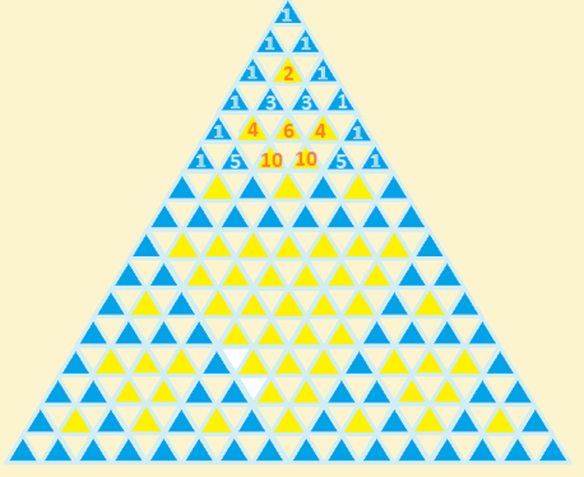 interesting-facts-about-pascals-triangle