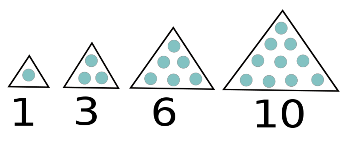 The First Four Triangle Numbers