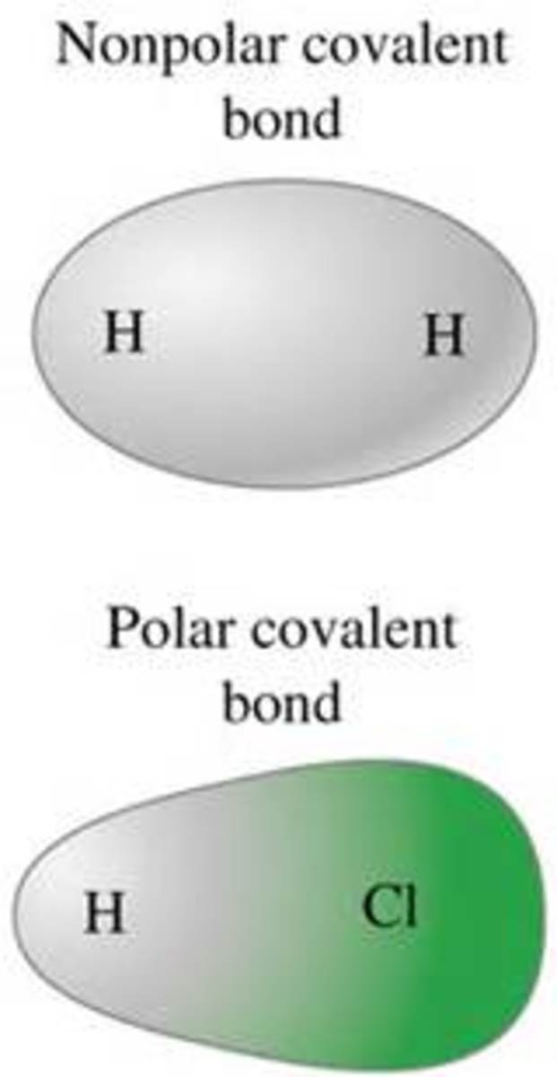 Covalent bonds are classified into non polar and polar covalent bonds.