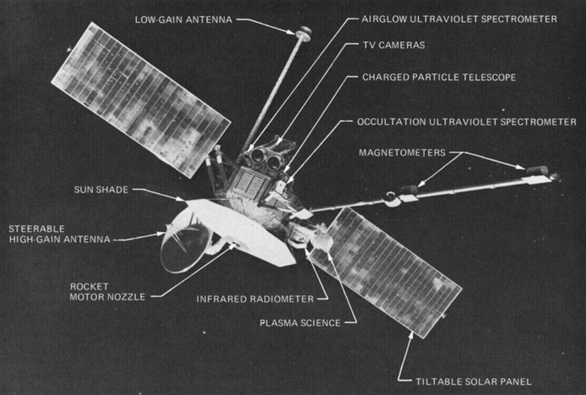 Some of the instruments on Mariner 2.