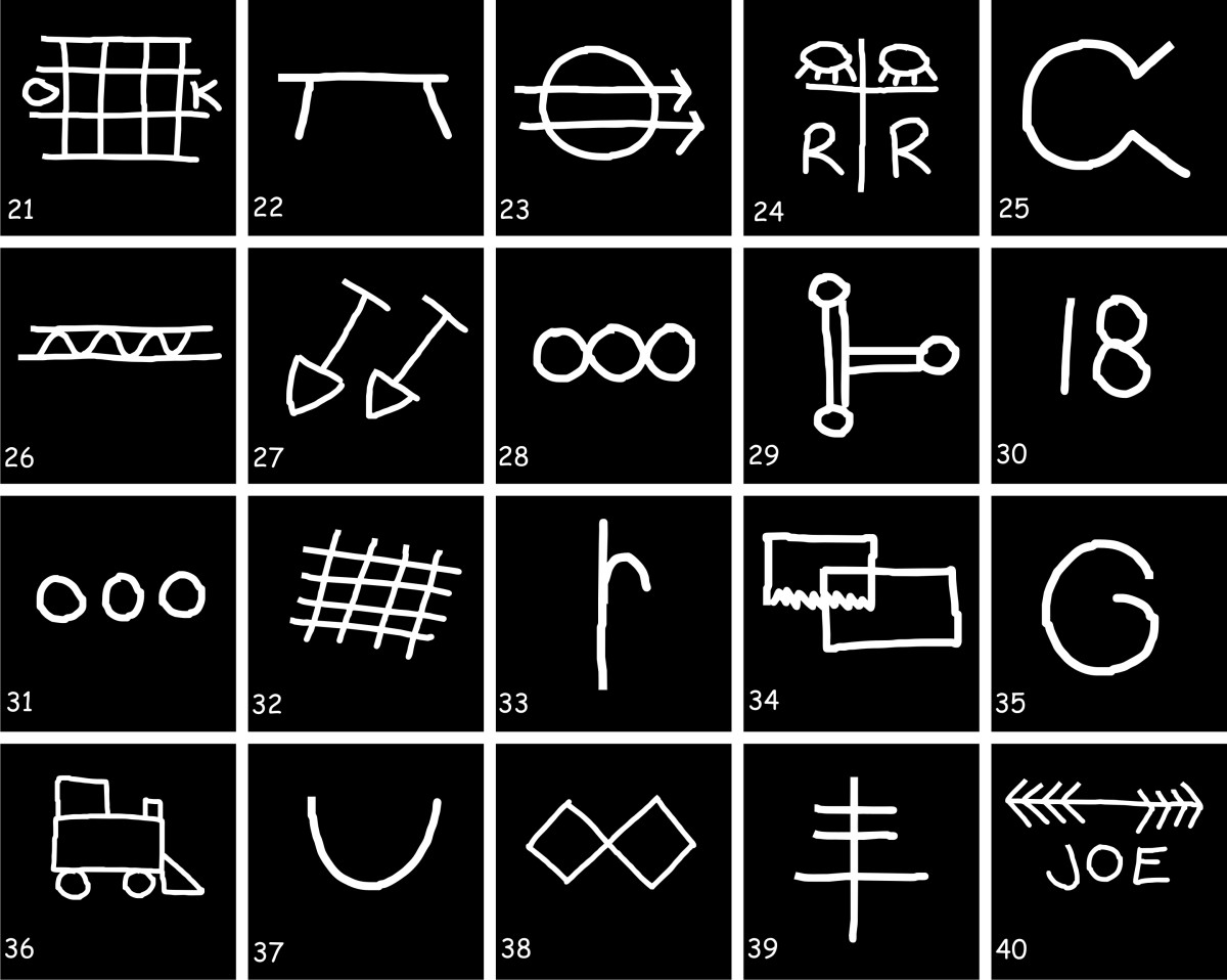 all-things-hobo-signs-and-symbols