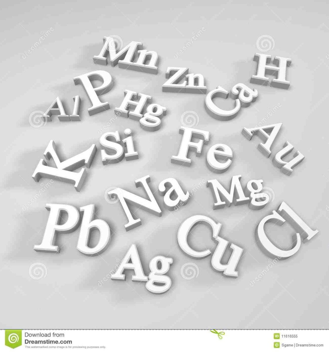 Chemical symbols of  some elements