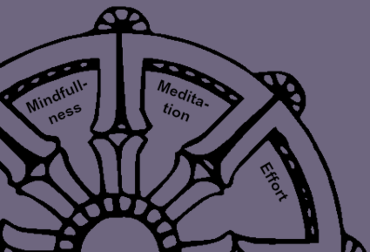 The three paths of concentration on the Buddhist dharma wheel.