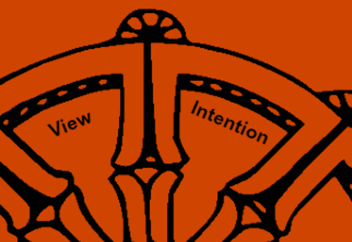 The two paths of wisdom on the Buddhist dharma wheel.