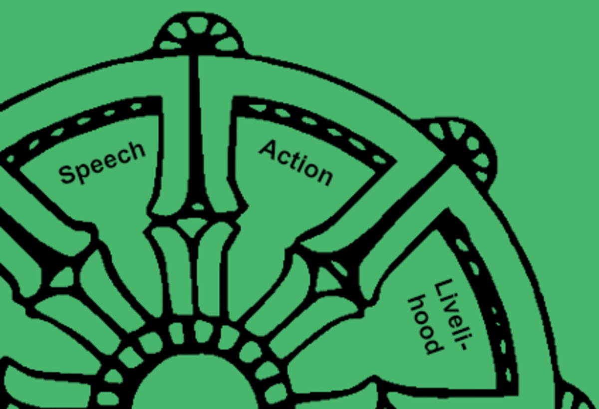 The three paths of conduct on the Buddhist dharma wheel.