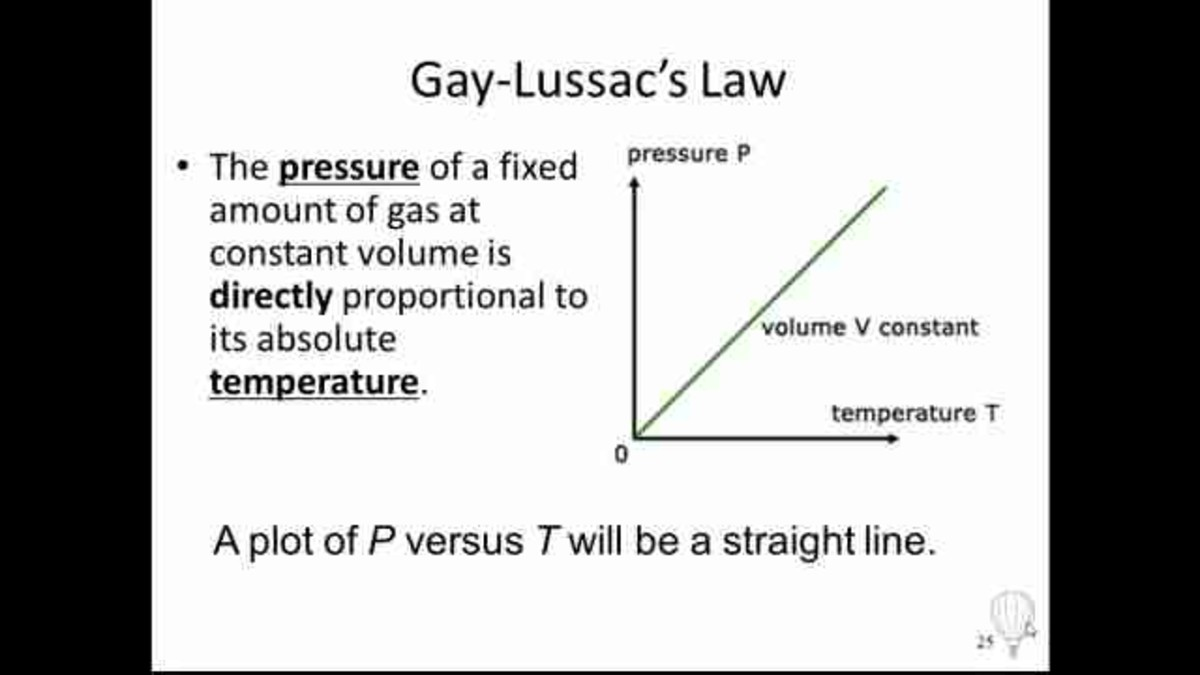 Gay-Lussac's Law states that the pressure of a certain mass of   gas is directly proportional to its absolute temperature at constant volume.