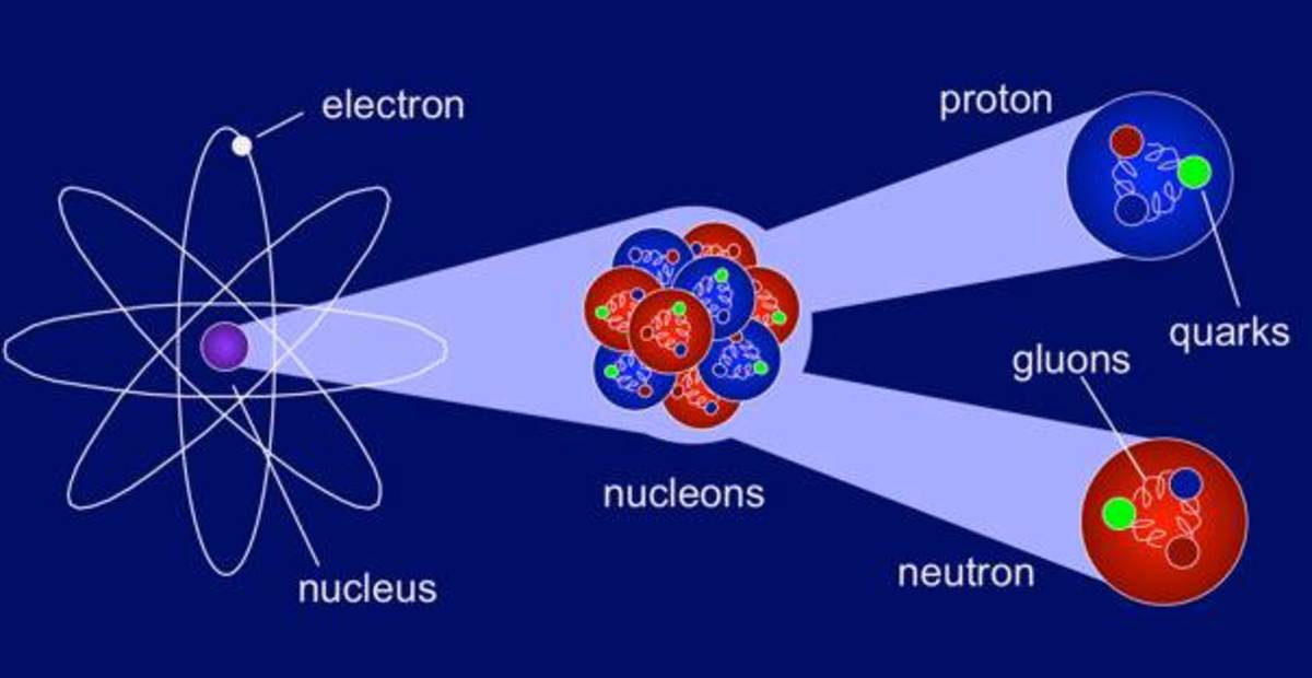 Nuclear physicists examine only the nucleus, not the atom as a whole.