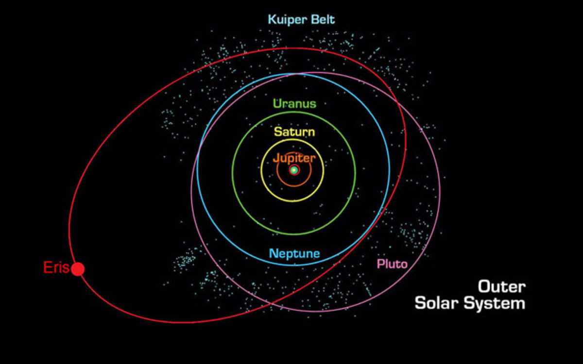 planetary-formation