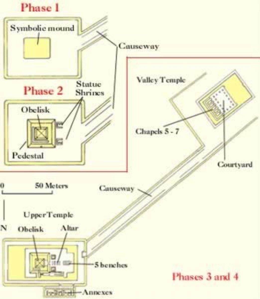 Egypt: The Sun Temples at Abu Ghurab