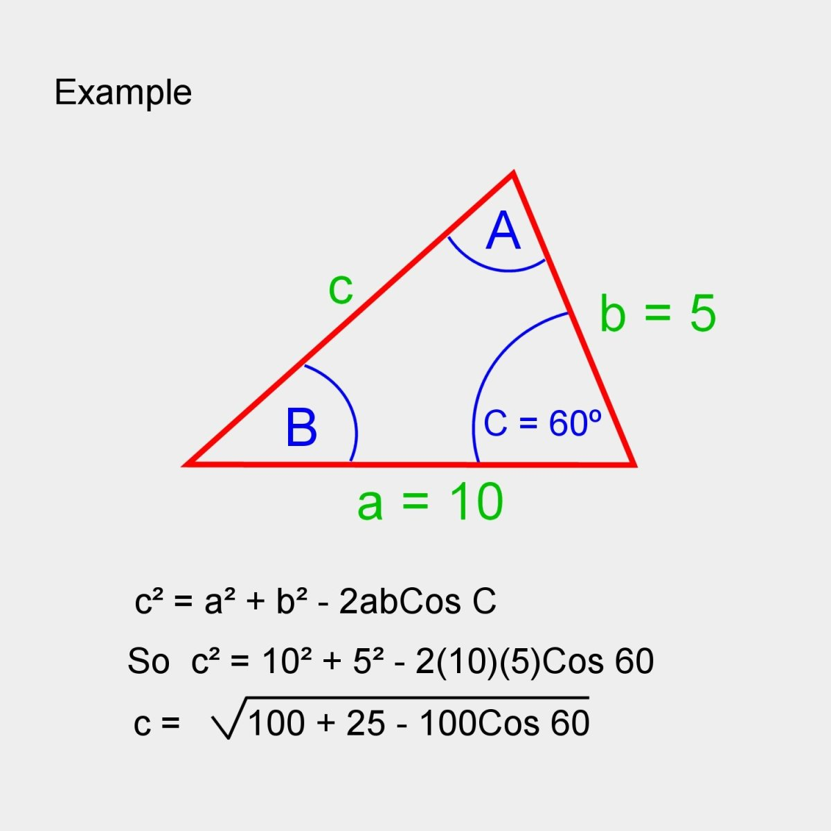 Example using the cosine rule.