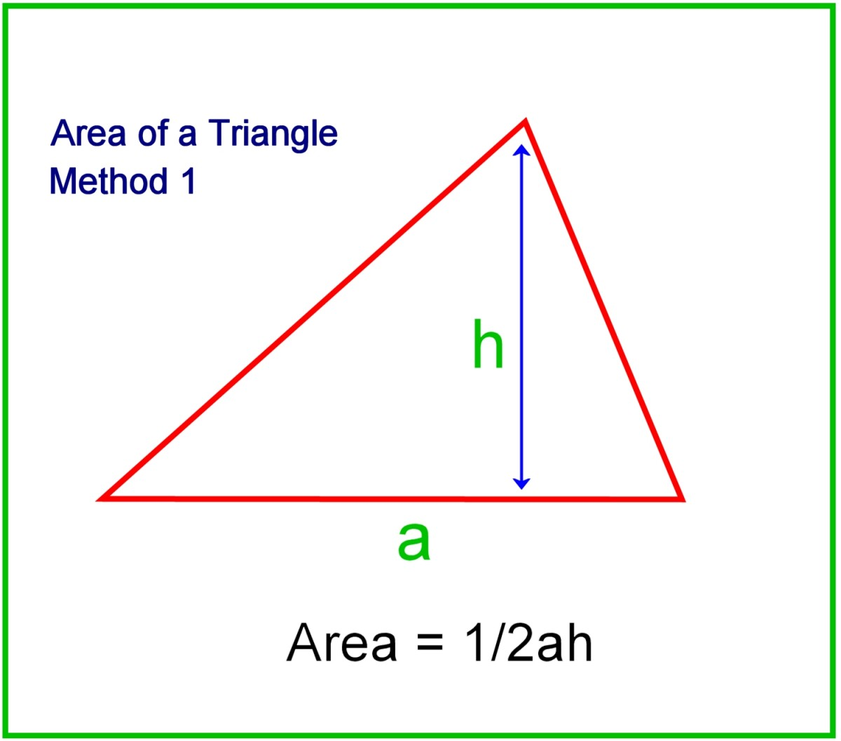 Area of an equilateral triangle equation