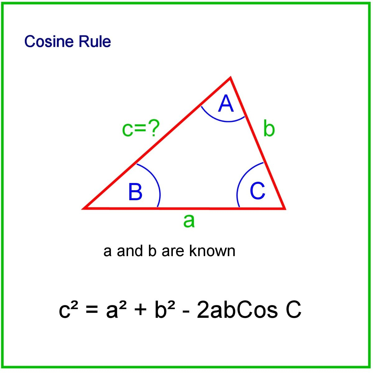 The cosine rule.