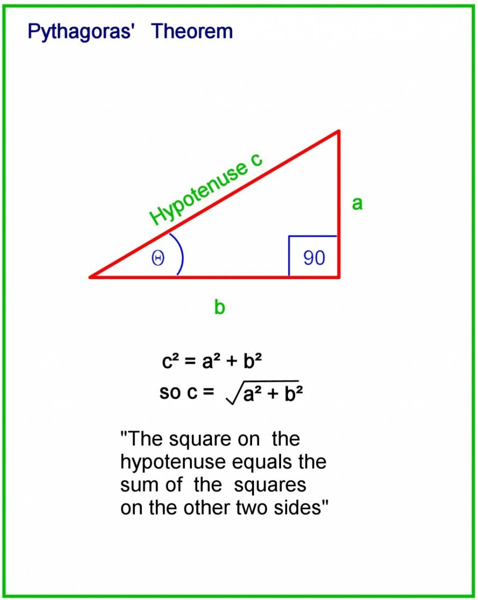 How To Calculate The Sides And Angles Of Triangles - Owlcation