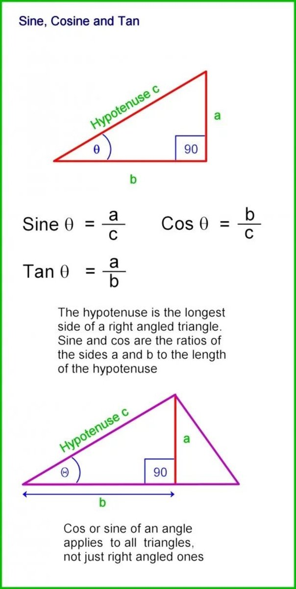 How to Calculate the Sides and Angles of Triangles | Owlcation